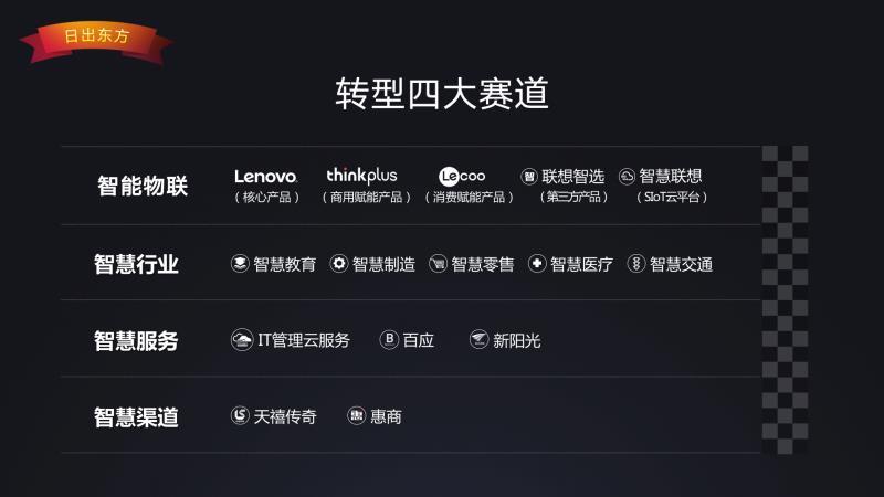 联想推三款新机重启手机品牌,团队将加入联想中国