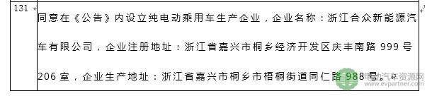"""合众新能源进入工信部第308批公告 正式获得发改委、工信部""""双认证"""""""