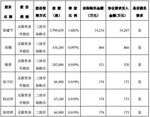 名家汇收购浙江永麒照明55%股权取得进展