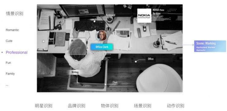 """""""AI in AII""""——CV场景争夺:天下武功,唯快不破"""