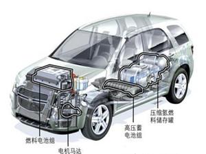 我国氢燃料电池车技术和产业化水平与丰田并没有差距