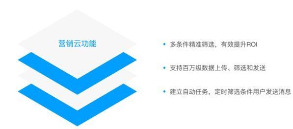 载誉而归 云片荣膺Topdigital创新奖银奖