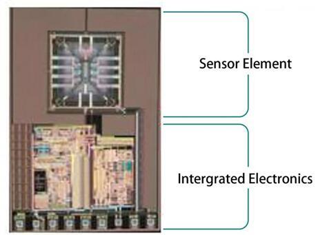 设计工程师必备干货:下一代差压传感器