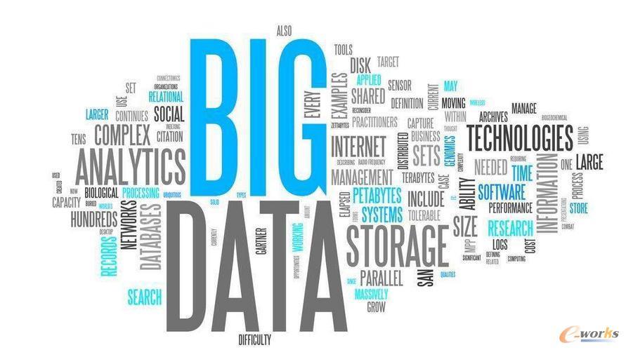 大数据叩开智能制造之门 引领企业迈向卓越