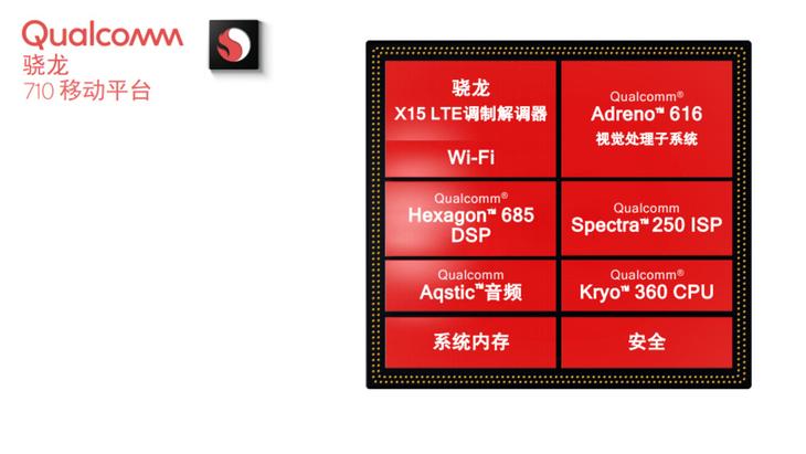 首发高通骁龙710 双天线设计助小米8 SE成新一代游戏神器