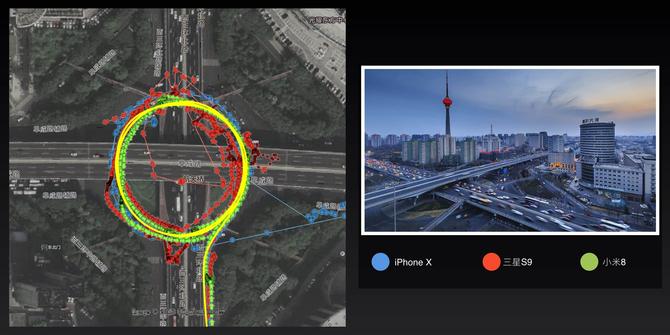 小米8双频GPS定位精准 维和警察为其点赞