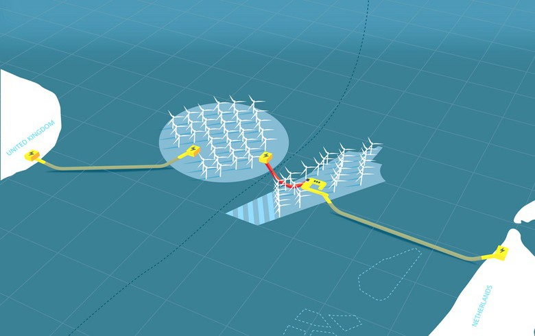 滕特拟建海底电缆连接荷兰与英国海上风电场