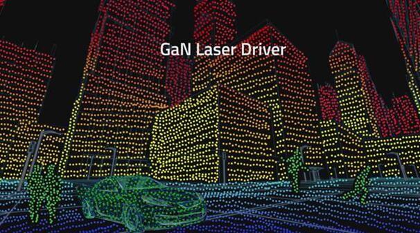 在LiDAR系统中,脉冲激光器的开关速度和上升时间直接影响着LiDAR的测量精度。为了提高分辨率,电流需要尽可能快地切换通过激光器二极管。GaN技术凭借其极低的输入电容,及其相比MOSFET(金属氧化物半导体场效应晶体管)显著更快的开关速度,为LiDAR系统提供了更高的分辨率和更快的响应时间。 GaN FET必须由非常快的驱动器来控制,以最大化它们的快速开关潜力。更高的开关速度要求驱动器具有快速的上升时间和更低的最小输出脉冲宽度。PE29101具备这些关键的性能参数,能够帮助GaN技术提高LiDAR分辨