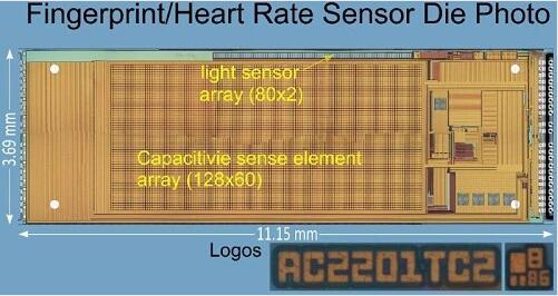结合心跳检测,指纹传感器更安全