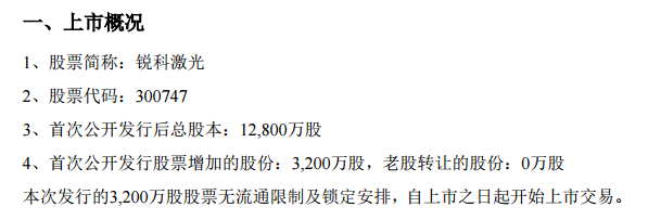 锐科激光6月25日上市 发行价格38.11元