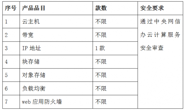 中国电信、华为、浪潮中标2018中央云计算服务协议采购项目