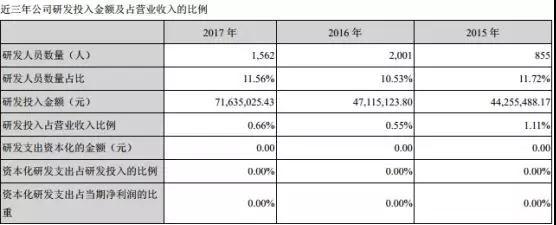 长信科技上半年净利预增16.83%-33.52%,全面屏模组产能充分释放