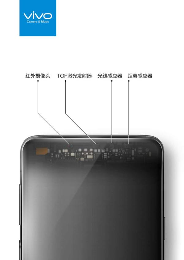 疑似vivo 3D成像技术曝光:比苹果强,将亮相MWC