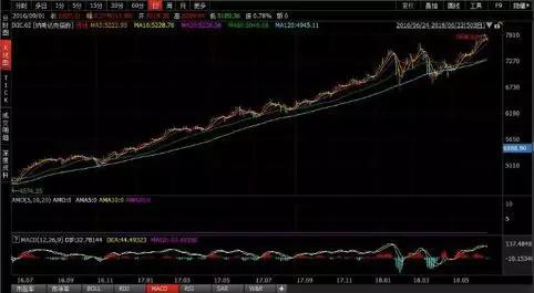 小米美团IPO:一级市场钱荒,二级市场心慌