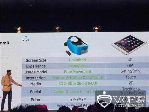 HTC Vive 汪丛青:VR一体机会首先取代平板,云VR是大趋势