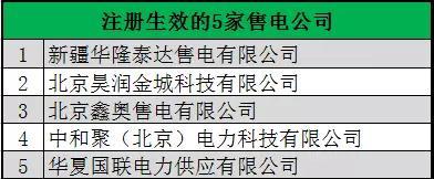 青海新增5家售电公司 另有9家售电公司正在公示
