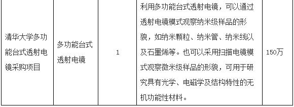 清华大学934万元招标项目 涉及光谱仪、电镜