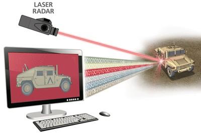雷神为美军设计100千瓦级激光器