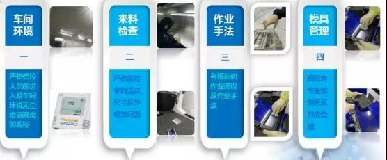 联创电子:3D玻璃加工及不良解决方案