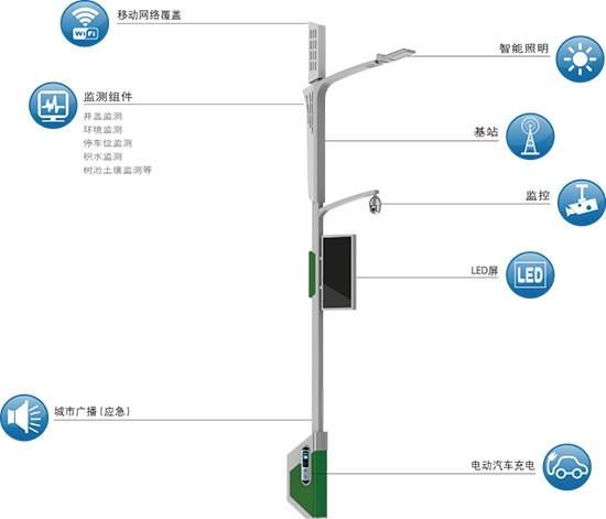 智慧路灯,智慧城市新型信息采集及便民服务入口