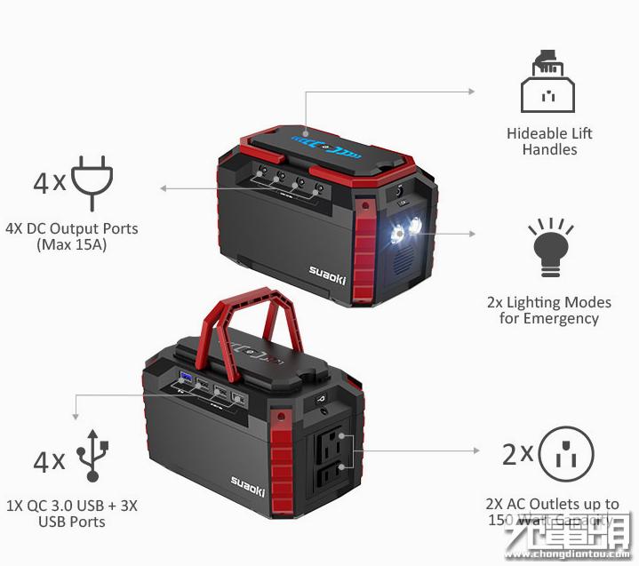 仅1.3kg suaoki S270便携式储能箱新品上市
