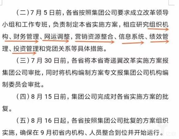 中国邮政重组寄递业务,民营快递有压力吗?
