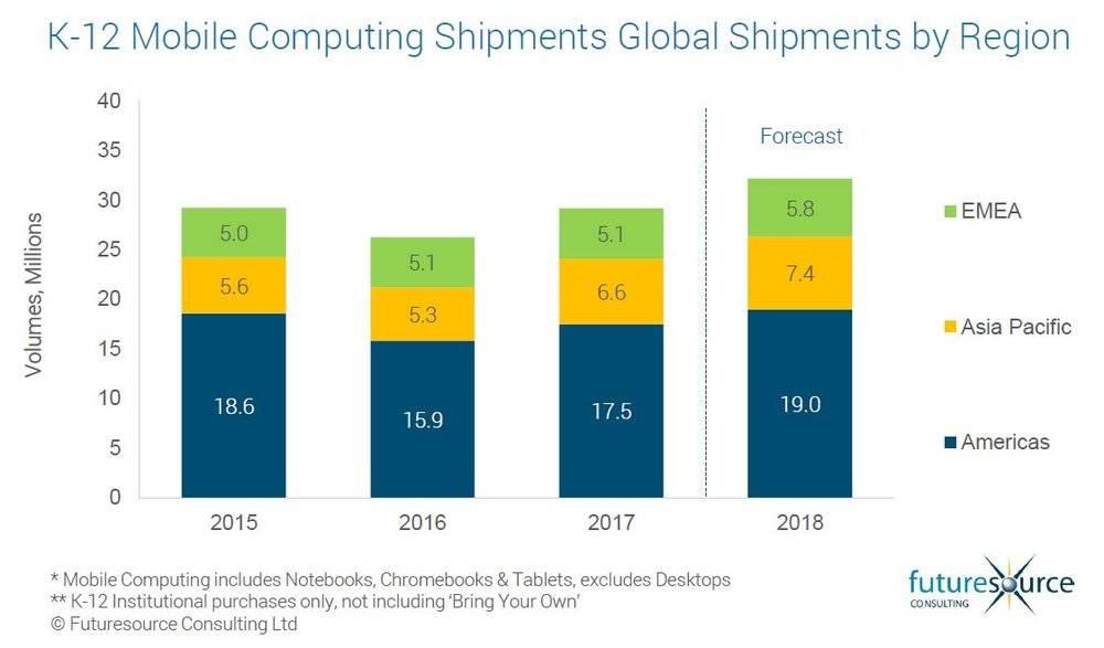 微软推出最便宜Surface,学生们的钱最好挣?