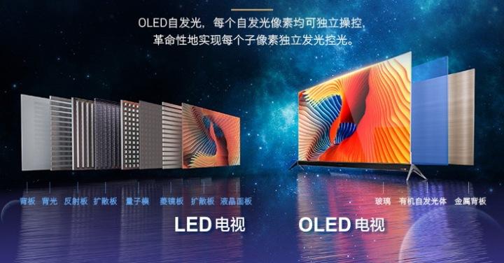 量子点电视、OLED电视 到底哪个好