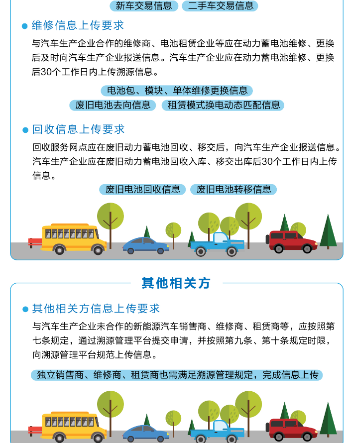 一文带你读懂《新能源汽车动力蓄电池回收利用溯源管理暂行规定》下文