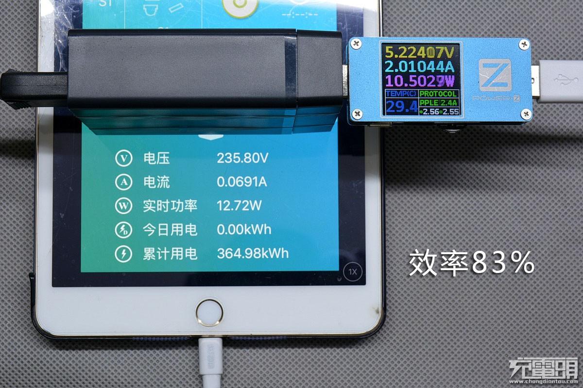 USB-IF认证!迪奥科72W USB-C桌面充电器拆解评测