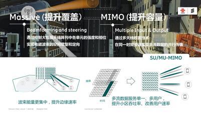 爱立信携手四川联通完成联通首例5G插件现网测试