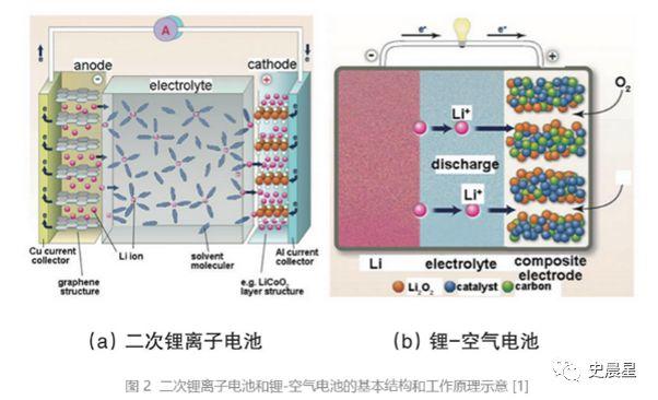 汽车动力电池技术路线图――固态风口,核能终结!