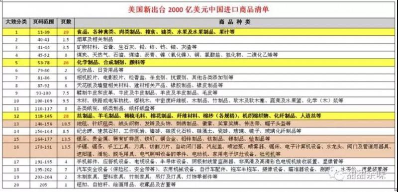 中兴解禁上半年亏损70-90亿 美国对中国手机配件提高10%关税