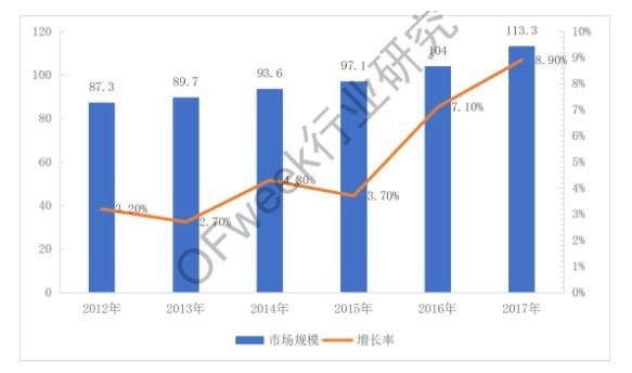 从SPI激光扩大生产看光纤激光市场扩容 国产机会来了