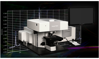 拉曼光谱技术在爆炸物检测领域的应用