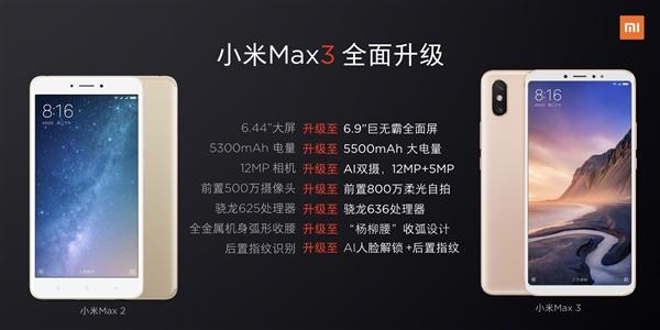 依然1699元起?小米Max 3对比Max 2:配置七大升级