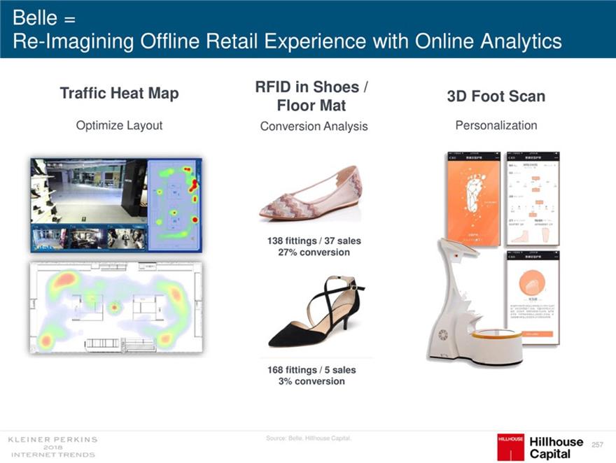 地平线的商业布局野心,与百丽国际合作打造智慧零售