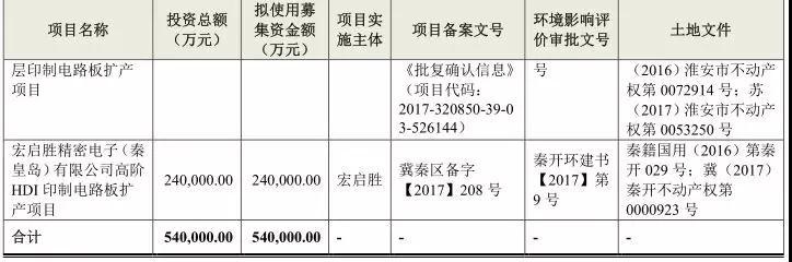 PCB大厂集体涨价20%-30%:行业加速洗牌小企业面临倒闭潮
