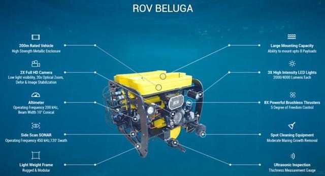 潜航者:6家水下无人机创业公司及其产品应用