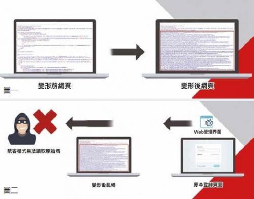 智能家居有啥网络安全问题?