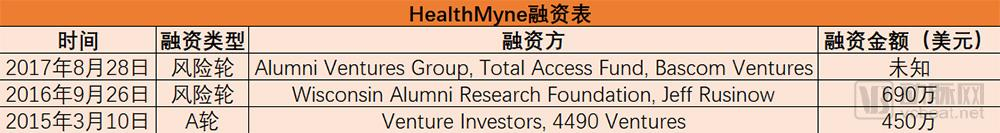 HealthMyne如何为病灶提供图像量化功能?