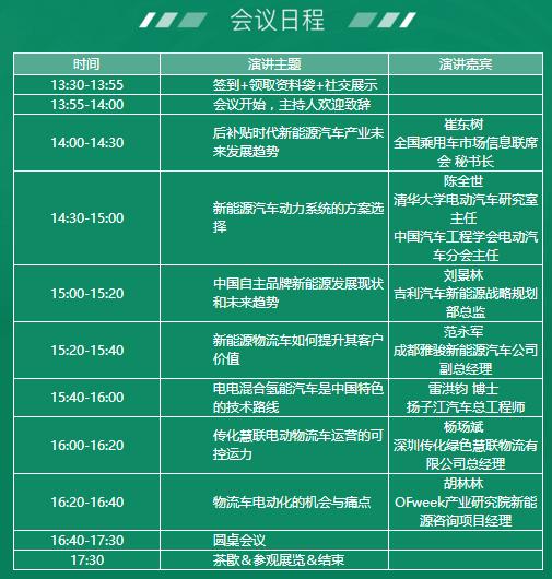OFweek2018中国新能源汽车技术论坛今日开幕!