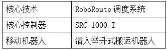 移动机器人物料运输解决方案分析