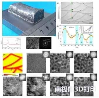 大连交通大学:激光3D打印大块非晶合金