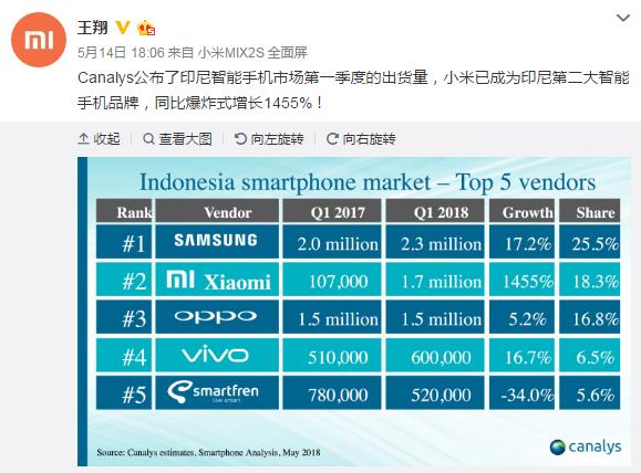 小米加速拓展海外市场:将推全新子品牌Pocophone及紫米4G功能机?
