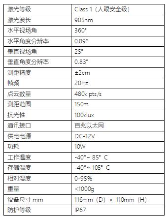 佳光科技首推24线激光雷达 定价趋于16线