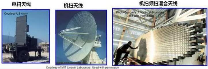 浅谈毫米波雷达系统及技术发展