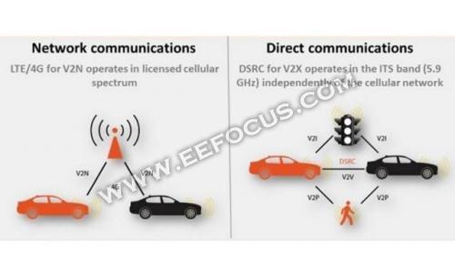 """深度分析:5G不是自动驾驶的""""良药"""",英伟达才是"""