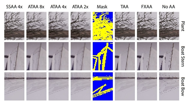 NVIDIA研发适应性抗锯齿:融入光线追踪