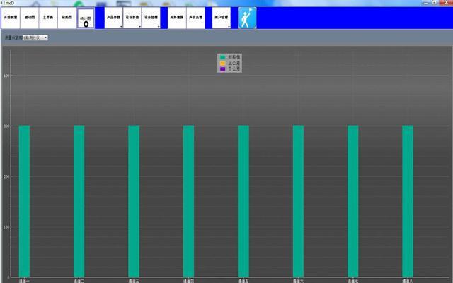 新型设计 12组测头应对多规格钢材外径检测